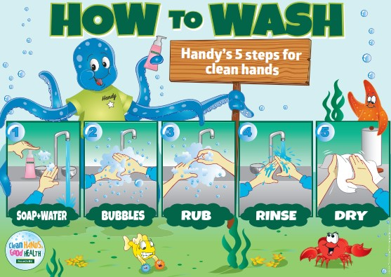 Hand Washing Poster 32